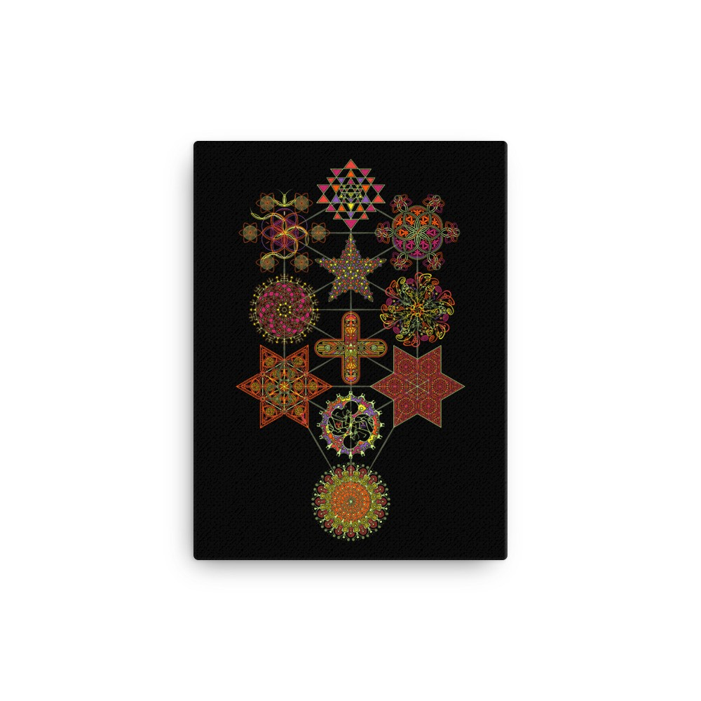 Symbol Tree (Canvas)